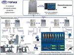 Система управления Топаз для автоматизации нефтебаз